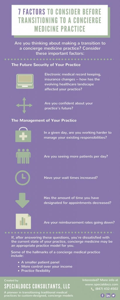 Infographic: 7 Factors to Consider Before Transitioning to a Concierge Medicine Practice