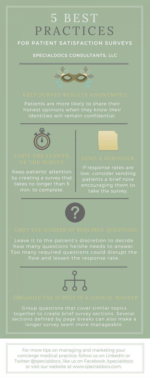 Patient Survey Infographic