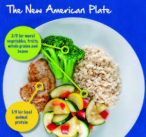 Step Up to the Plate: Nutritionists Weigh in on Healthy Eating